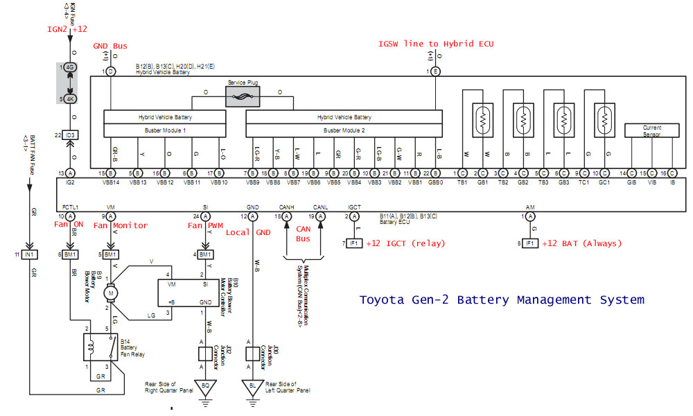 2005 toyota tundra wiring harness diagram 2005 free engine image for user manual
